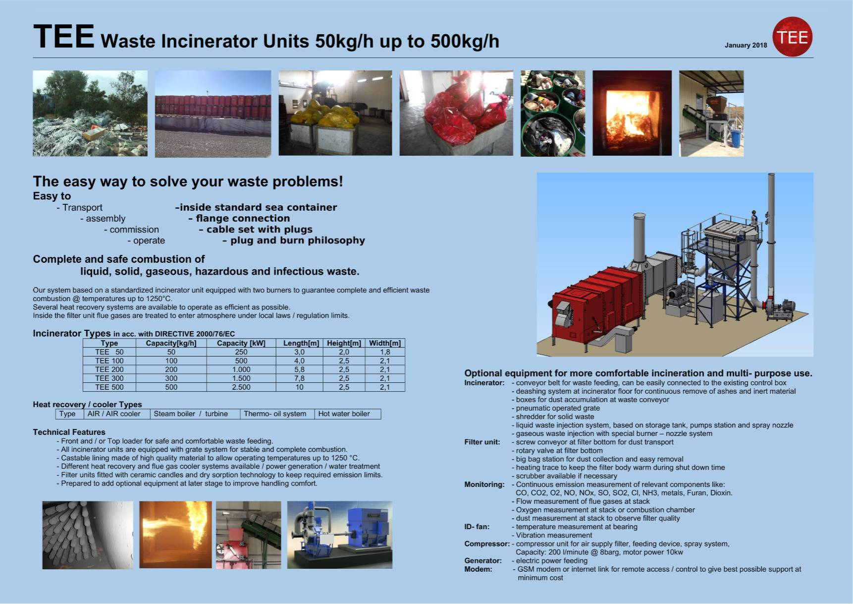 Waste incineration units with system